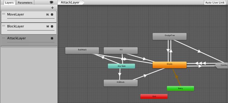 аниматор в Unity — Ретроспектива - Технологический стек. Часть 1 — Slash Polygon — DevTribe: Разработка игр (devblog)