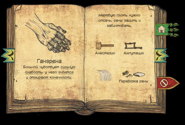 Мы с друзьями делаем игру. Часть 4: Доктор. Идея.  — Plague M.D. — DevTribe: инди-игры, разработка, сообщество (GameDev, indie games, mobile games, геймдев)